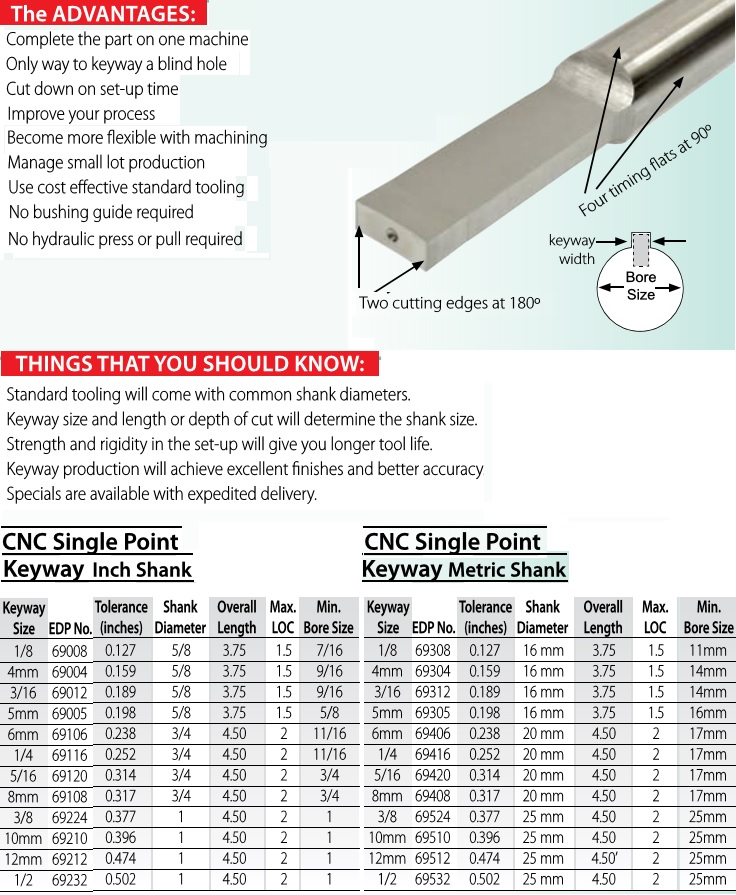CNC Single Point Keyway Broaching Size Ranges 1/8 .126 to  1/2 .502 Inch, 4mm-12mm Metric ID 753-