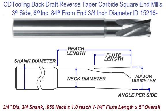 Drill America CBD 1//2 Carbide End Mill 4 Flute 1 Flute Length 3 Overall Length TICN Single End Straight Flute