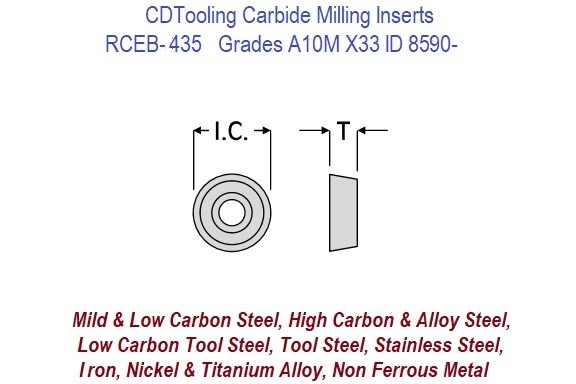 RCEB 435 Positive Top Ground Carbide Inserts Carbide Insert A10M X33 B1M, 10 Packs ID 8590-