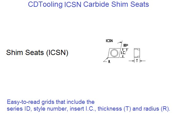 ICSN Carbide Shim Seats for Indexable Tooling 10 Pack