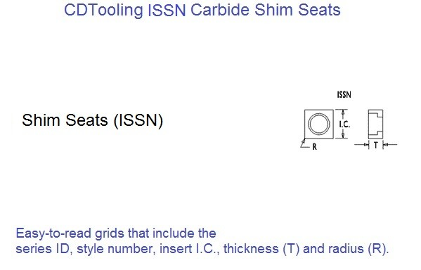 ISSN Carbide Shim Seats for Indexable Tooling 10 Pack