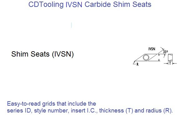 IVSN Carbide Shim Seats for Indexable Tooling 10 Pack