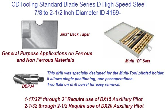 Multi Tool System Standard D Blades 1-1/8 to 2-1/2 Inch Diameter  ID 4169-
