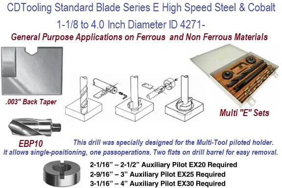 Multi Tool System Standard E Blades 1-1/8 to 4 Inch Diameter  ID 4171-