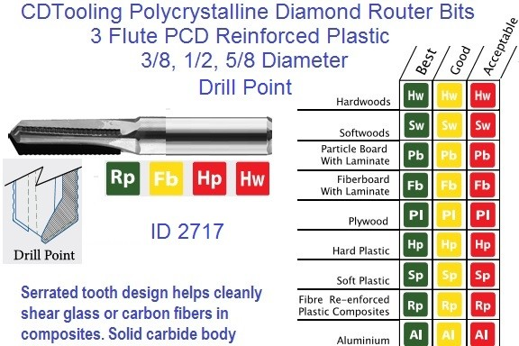 3 Flute PCD Diamond Drill Point Router for Cutting Reinforced Plastic ID 2717 Series R103