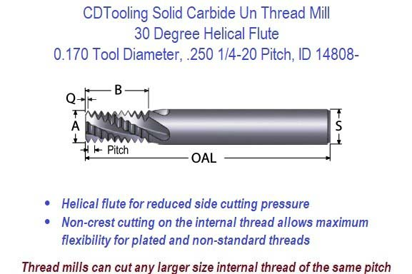 30 Degree Helical Flute Solid Carbide Un Thread Mill - 0.170 Diameter .250 1/4-20 Pitch ID 14808-