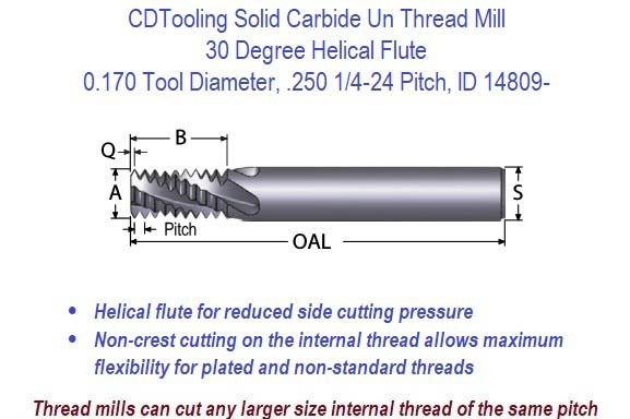 30 Degree Helical Flute Solid Carbide Un Thread Mill - 0.170 Diameter .250 1/4-24 Pitch ID 14809-
