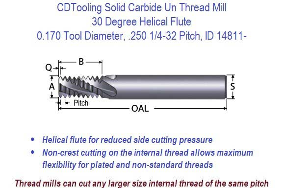 30 Degree Helical Flute Solid Carbide Un Thread Mill - 0.170 Diameter .250 1/4-32 Pitch ID 14811-
