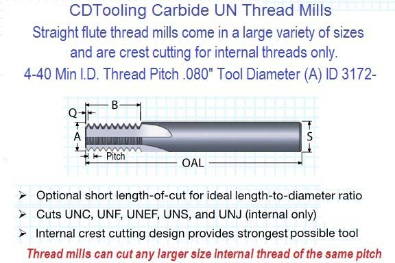 4-40 TM Solid Carbide Straight Flute Thread Mill Full Profile ID 3172-