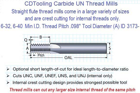 6-32 6-40 TM Solid Carbide Straight Flute Thread Mill Full Profile ID 3173-