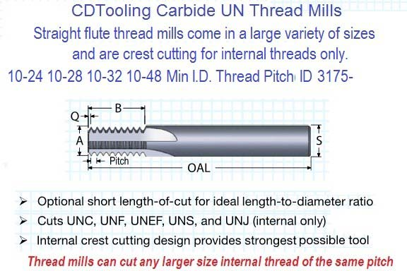 10-24 10-28 10-32 10-48 TM Solid Carbide Straight Flute Thread Mill Full Profile ID 3175-