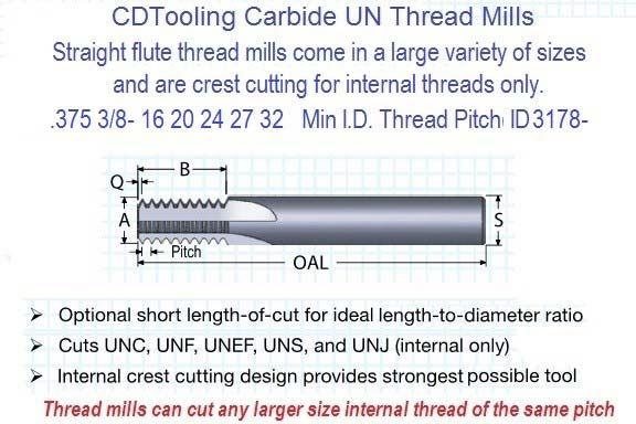 .375 3/8- 16 20 24 27 32 TM Solid Carbide Straight Flute Thread Mill Full Profile ID 3178-