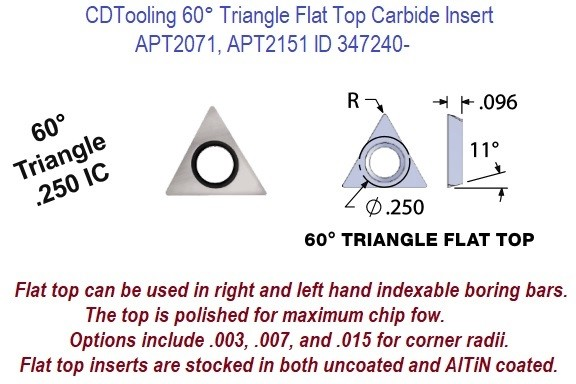 ATP2071, ATP2151, Triangle Flat Top Carbide Inserts for Boring Bars 5 Pack ID 347240-