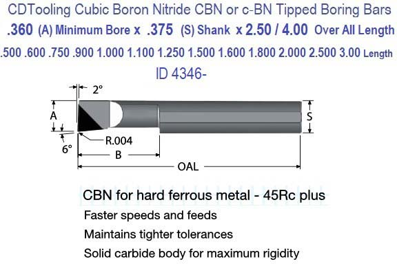 .360 Min Bore, .500 to 3.000 Depth, .375 Shank Boring Bars Carbide, Cubic Boron Nitride CBN or c-BN Tipped ID 4346-