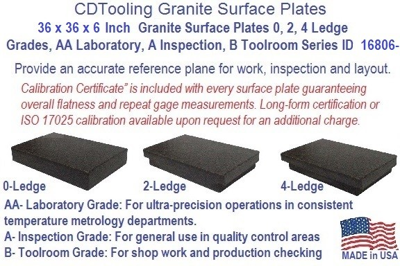 36 x 36 x 6 Inch Granite Surface Plates 0, 2, 4 Ledge Grades, AA Laboratory, A Inspection, B Toolroom Series ID 16806-