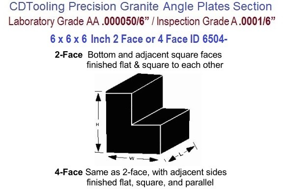 6 x 6 x 6 Inch AA Laboratory, A Inspection Grade, Angle Plate 2-Face or 4 Face ID 6504-
