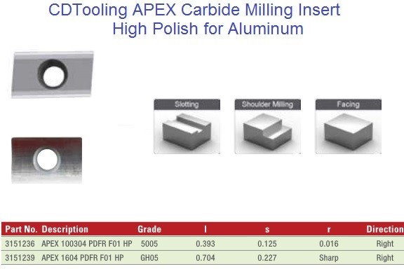 APEX, 100304, 1604, PDFR F01 HP 5005, GH05, Carbide Milling Inserts for Aluminum ID 2140-