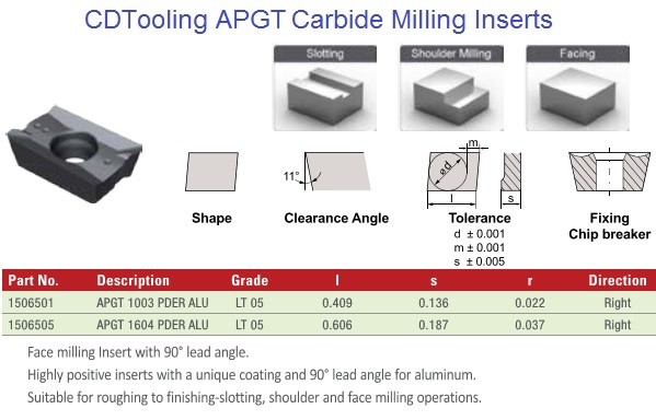 APGT-, 1003, 1604 PDER ALU LT05 Carbide Milling Inserts for Aluminum, Ti Based Alloys Copper, Non Metallic Material ID 2136-