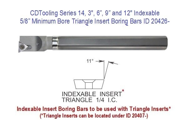 Triangle Insert Boring Bars, Series 14, 3
