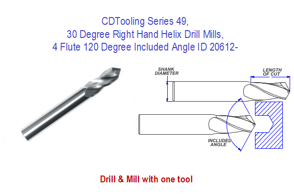 Series 49, 30 Degree Right Hand Helix Drill Mills, 4 Flute 120 Degree Included Angle ID 20612- (COPY)