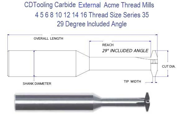 Acme Internal Thread Mill Carbide , 1/4-16 5/16-14 3/8-12 1/2-10 5/8-8 3/4-6 7/8-6 1-5 1-1/8-5 1-1/4-5 1-3/8-4 1-1/2-4 1-3/4-4 Pitch Series 135 ID 2593-