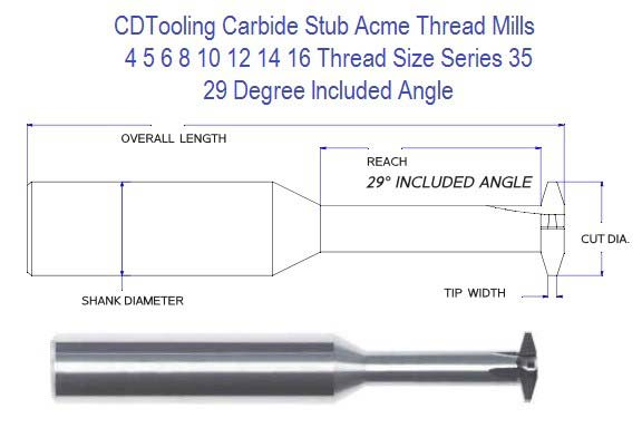 Stub Acme Internal Thread Mill Carbide , 16 14 12 10 8 6 5 4 Pitch Series 135 ID 2594-
