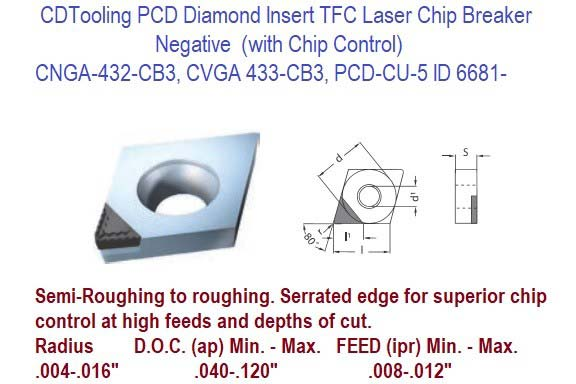 PCD Diamond Insert TFC Laser Chip Breaker  Negative  (with Chip Control)  CNGA-432-CB3, CVGA 433-CB3, PCD-CU-5 ID 6681-