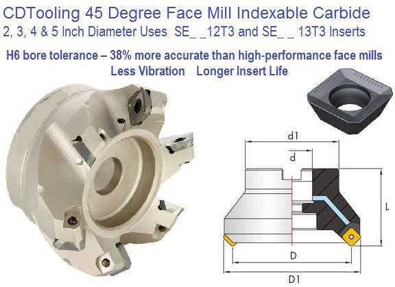 45 Degree Indexable Facemill 2, 3, 4, 5 Inch Diameter thru Coolant FM Series Uses SEKT SEET Inserts