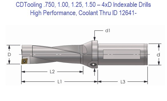 .750, 1.00, 1.25, 1.50 - 4xD High Performance Indexable Drills, Coolant Thru ID 12641-