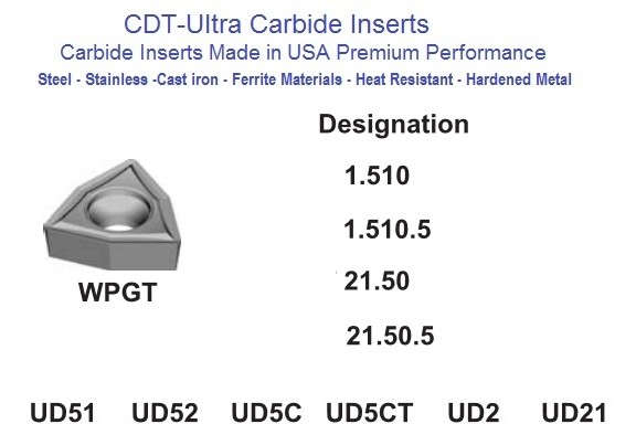 WPGT 1.510 1.510.5 21.50 21.50.5 UD52 Carbide Inserts CDT-Ultra 10 Pack ID 1850-