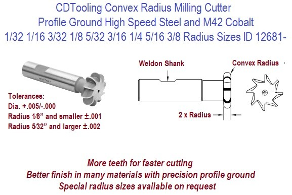 Convex Radius Milling Cutter Profile Ground 1/32 1/16 3/32 1/8 5/32 3/16 1/4 5/16 3/8 Radius Sizes ID 12681-
