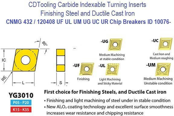 CNMG 432, CNMG120408, UC, UF, UG, UL, UM Chip Breaker, Grade YG3010, Carbide Insert for Finishing Steels, Ductile Cast Iron ID 10076-