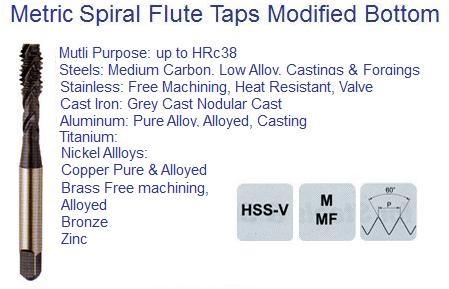 Spiral Flute Tap Bottoming Metric Multi Purpose Material