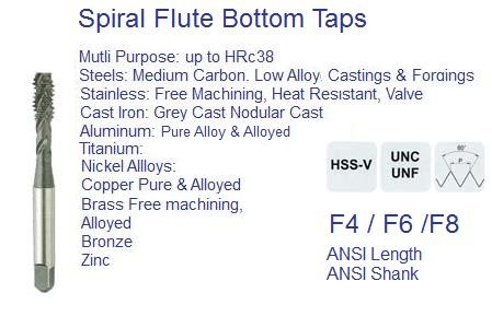 Spiral Flute Bottom Taps Sizes 2-56 to 1-12 ANSI UN Mutli Purpose Materials ID 1154-