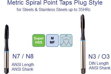 Spiral Point Tap Metric for Steels and Stainless Steel to 35HRc