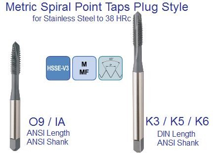 Spiral Point Tap Metric for Stainless Steel to 28HRc
