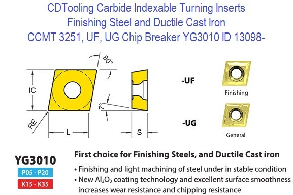 CCMT 3251, UF, UG Chip Breaker, Grade YG3010, Carbide Insert for Finishing Steels, Ductile Cast Iron - 10 Pack ID 13098-