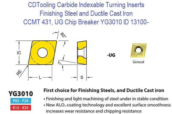 CCMT 431, UG Chip Breaker, Grade YG3010, Carbide Insert for Finishing Steels, Ductile Cast Iron - 10 Pack ID 13100-
