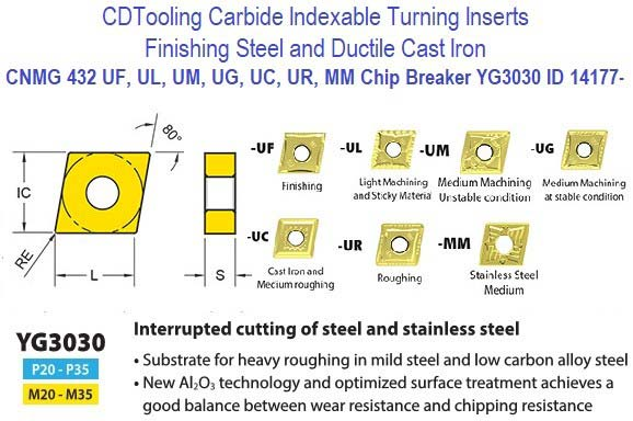 CNMG 432, UF, UL, UM, UG, UC, UR, MM Chip Breaker, Grade YG3030, Carbide Insert for Finishing Steels, Ductile Cast Iron ID 14177-