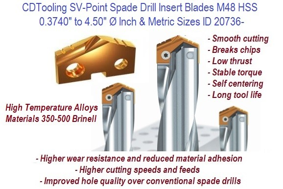 SV Point Spade Drill Blade .0374 9.5MM to 4.5 Inch Metric Sizes 132° Point ID 20736-
