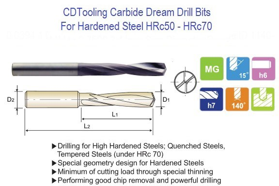 3.0 x 3.0 x 16 x 46  - Carbide Dream Drill Bit For Hardened Steel - ID: 1140-DH500030