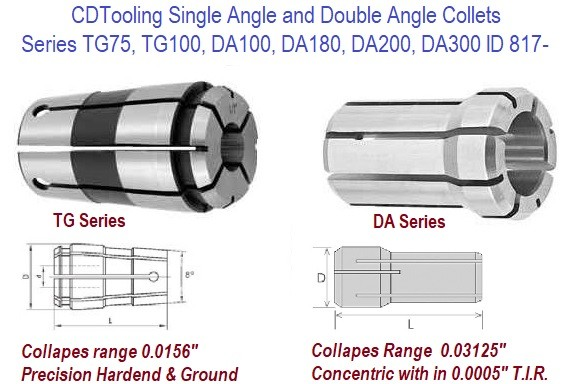 DA 100,180,200,300 TG 75,100 Collet, Collet Chuck ID 817-