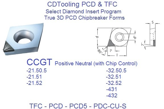 CCGT 21.5 32.5 43 PCD PCD-5 TFC CB1 CB2 Diamond Insert Chip with Breaker