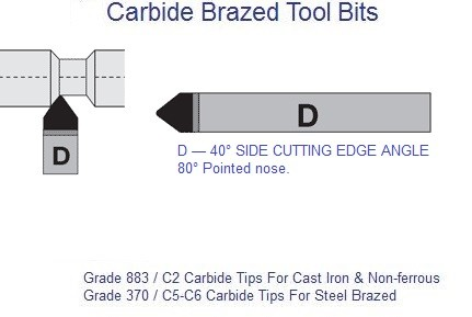 Carbide Tipped Brazed Tool Bits D 40 Degree Side Cutting D-4 D-5 D-6 D-7 D-8 D-10 D12 D16 ID-1267-