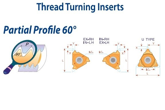Carbide Inserts Laydown Threading 60 Degree Partial Profile A60 EL ER IL