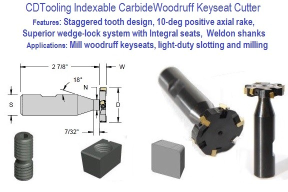 Indexable Staggered Tooth Carbide Insert Woodruff , Keyseat Milling, Cutters ID 1102-