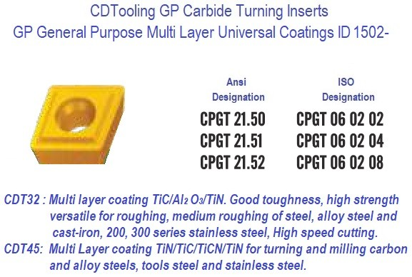 CPGT 21.50, CPGT 21.5, CPGT 21.52 GP Grade Indexable Carbide Inserts 10 Pack ID 1502-