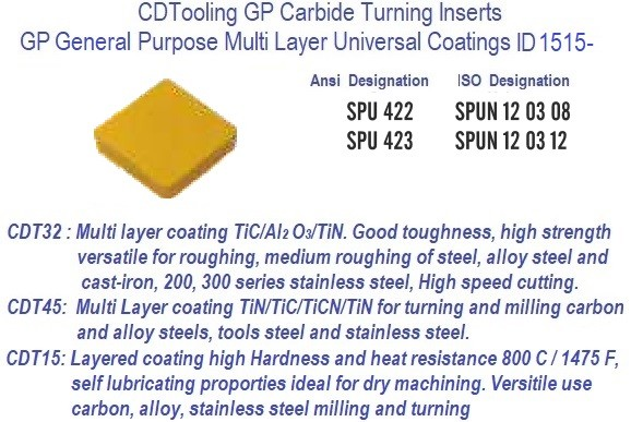 SPU-, 422, 423, SPUN 120308, 120312 GP Grade Indexable Carbide Inserts 10 Pack ID 1515-