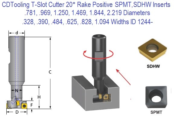 Indexable T-Slot Cutter - Rake - 20 Degree, SPMT and SDHW positive inserts .781 to 2.219 Diameter ID 1244-