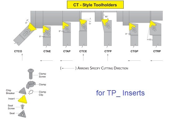 Turning Tool Holders Clamp Lock CTCO (CTPPN) CTAE CTAP CTCE CTFP CTGP CTRP for TP_ Insert